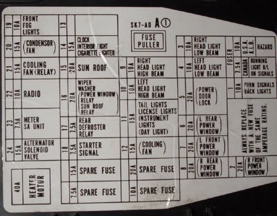 1995 Acura Integra Fuse Box Diagram - Wiring Diagrams Clicks