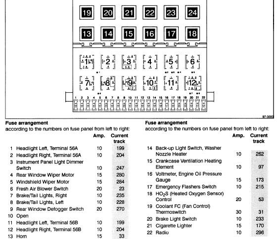 Eurovan Fuse Diagram Wiring Diagram
