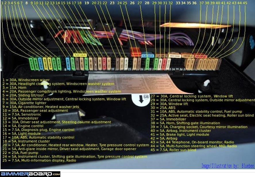 2001 Bmw 530i Fuse Box Diagram Wiring Diagram Library