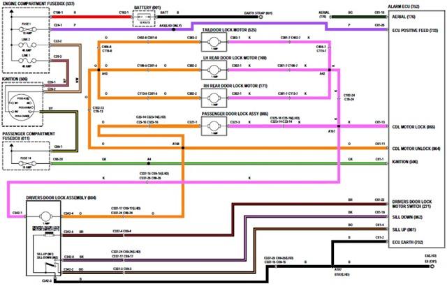 Lock Wire Diagram Wiring Diagram