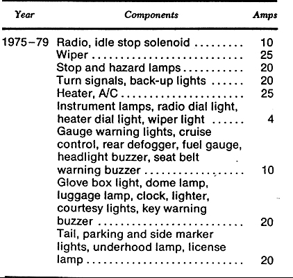 1975 Camaro Fuse Box - Wiring Diagram Progresif