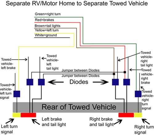 2013 Chevy Tail Light Wiring Colors Index listing of wiring diagrams