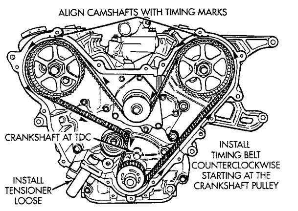 2000 300m 3 5l Engine Diagram - 161manualuniverse \u2022