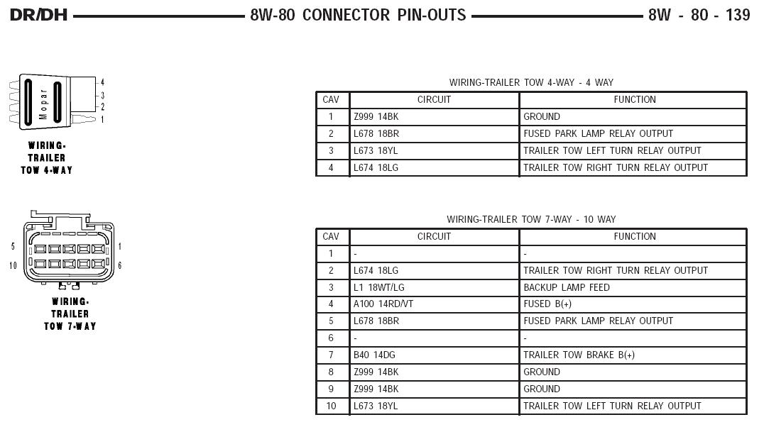 dodge truck wiring diagram 2001 trailer connector binatanicom