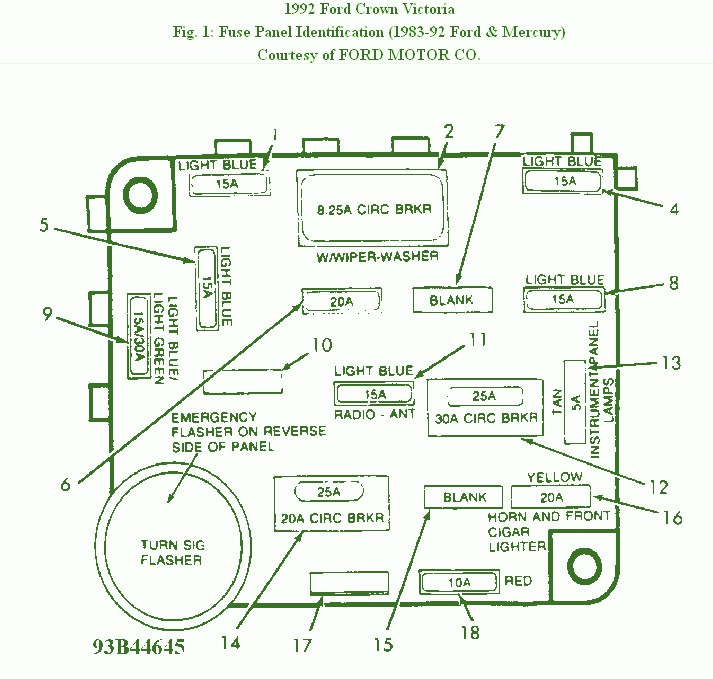 Wiring Diagram For 91 Crown Vic - Wwwcaseistore \u2022