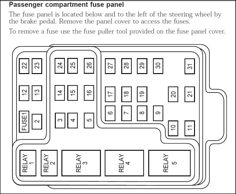 98 Ford F 150 Fuse Box Wiring Diagram