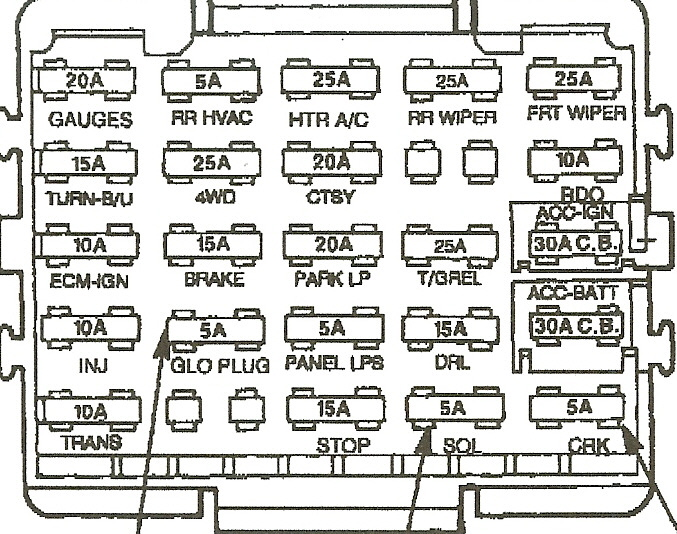 1995 Gmc Sonoma Fuse Box - Wiring Data Diagram