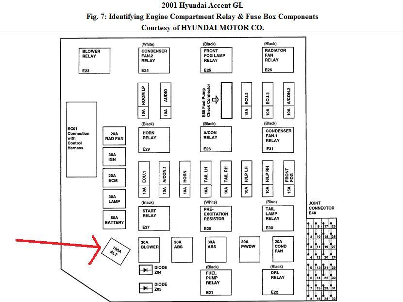 2005 hyundai elantra interior fuse box diagram