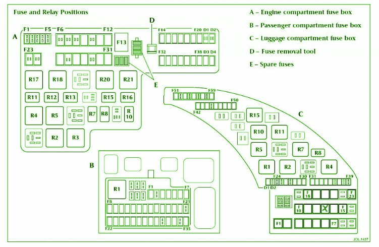 2001 Jaguar Fuse Box Wiring Diagram