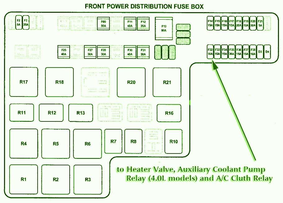 2000 Jaguar S Type Fuse Box Diagram - Data Wiring Diagram Update