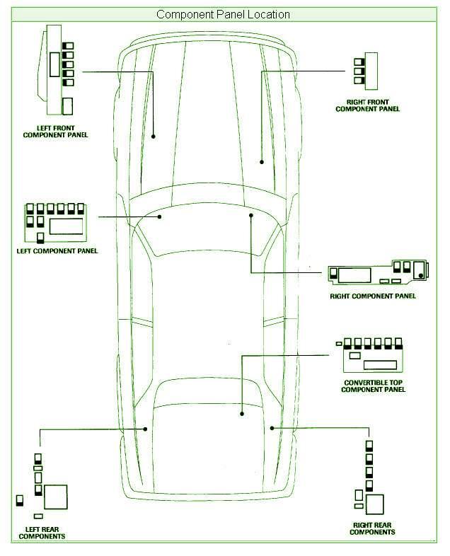 05 Porsche Cayenne Fuse Box Schematic Diagram Electronic Schematic