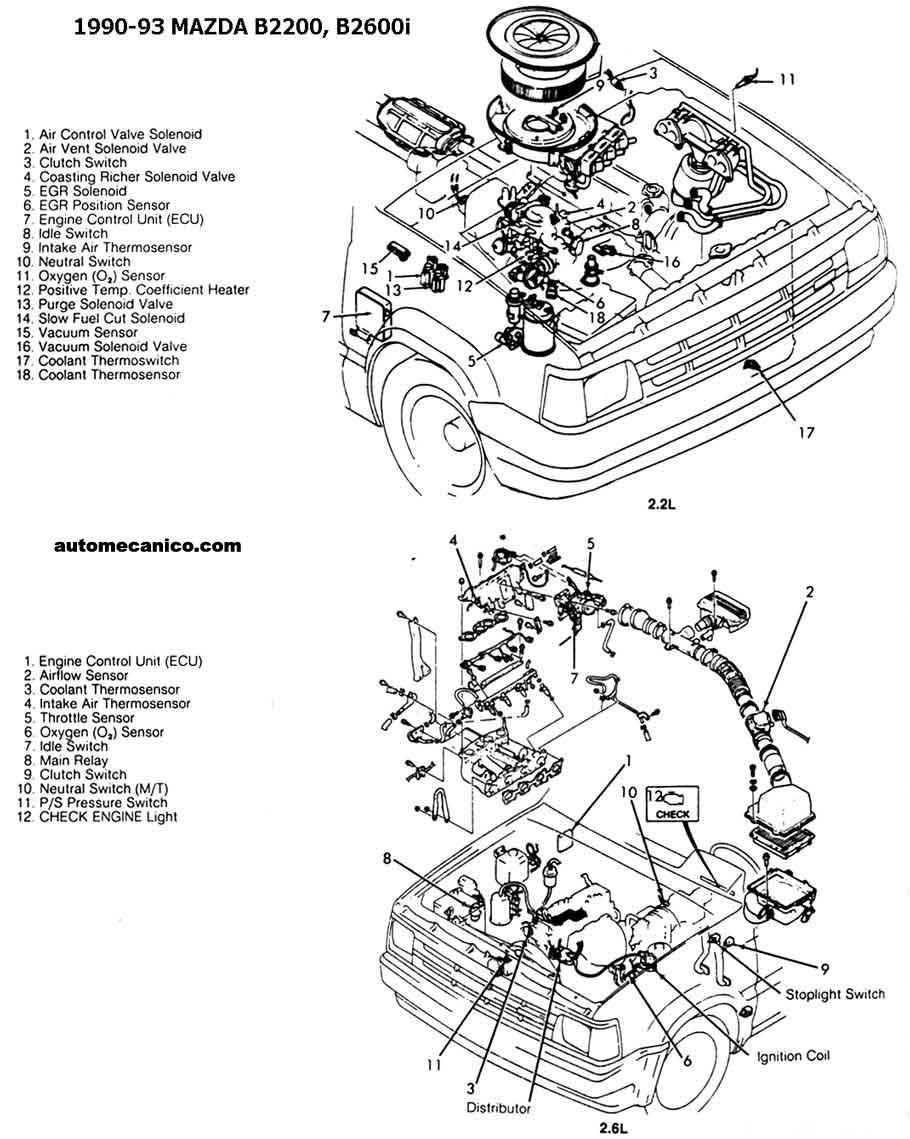 1986 mazda 626 fuse box diagram