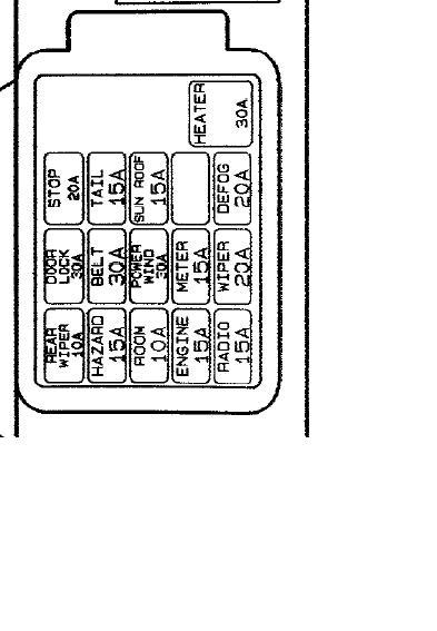 mazda 323 fuse box layout