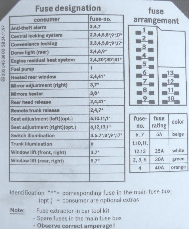 2009 S550 Fuse Box - Wiring Data Diagram
