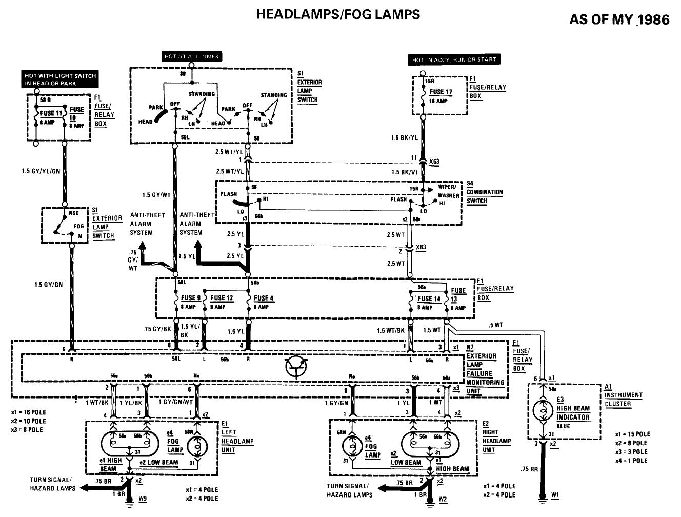 2000 mercedes s430 radio wiring diagram