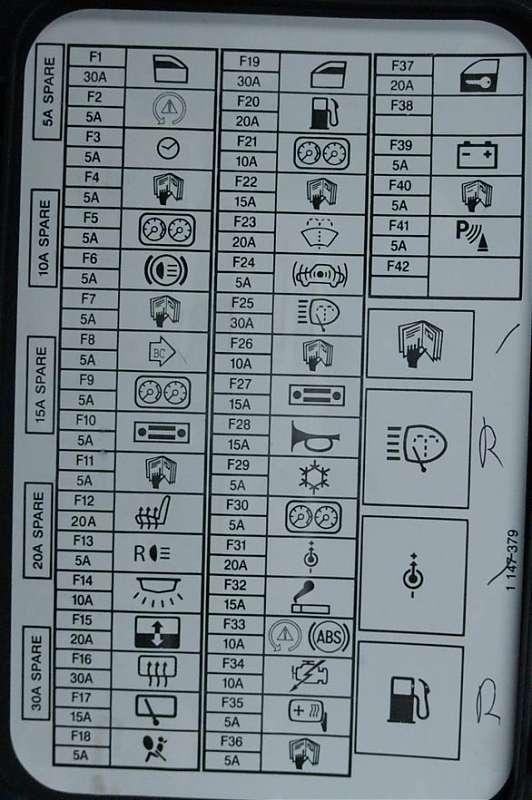 Clic Car Fuse Box Wiring Diagrams