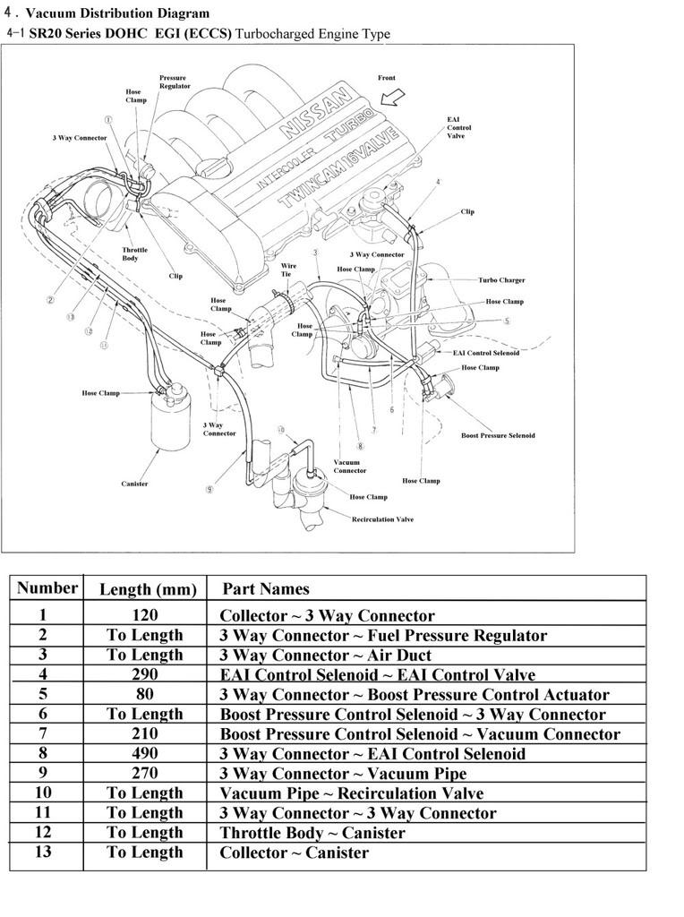 Sr20det Wiring Diagram - Wiring Diagrams Schema