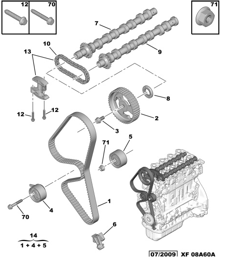 peugeot engine cooling diagram