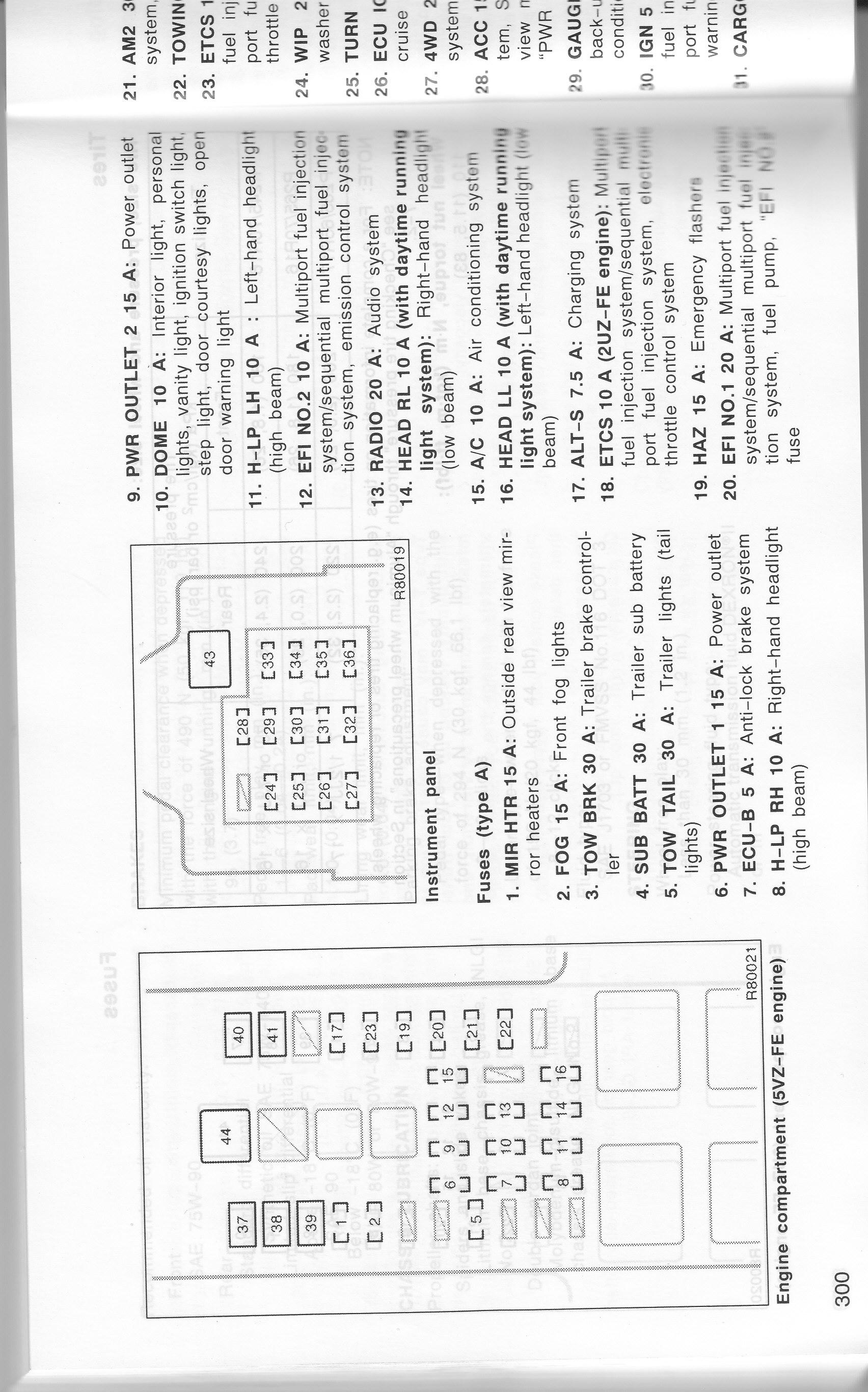 1996 toyota t100 fuse diagram