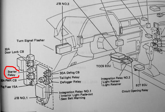 Fuse Box Diagram for 1991 Cadillac Fleetwood Brougham - image details