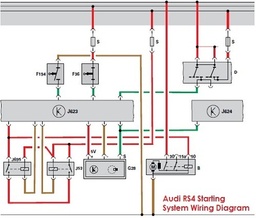 Ford ABS System Wiring Diagram - image details