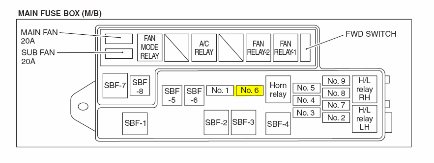1997 subaru legacy fuse box diagram