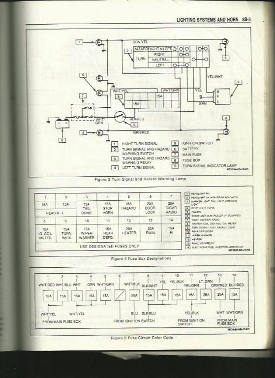 Suzuki Fuse Box Diagram Wiring Diagrams