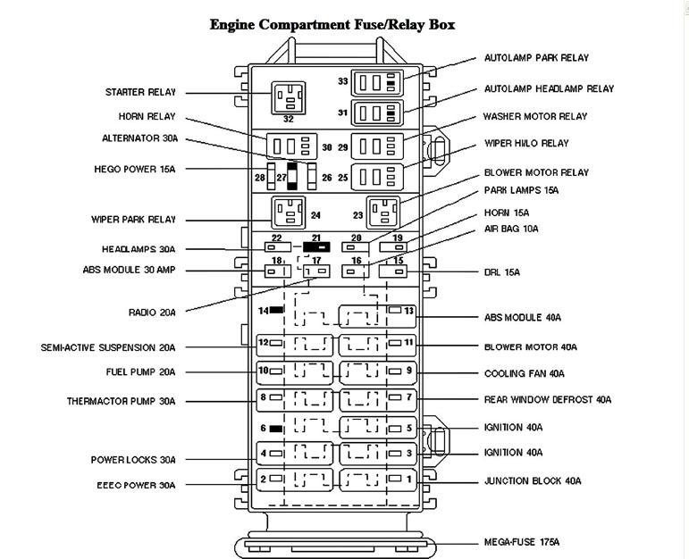 4runner Fuse Diagram Schematic Diagram Electronic Schematic Diagram