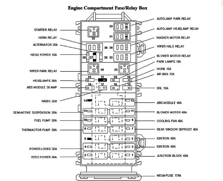 2001 toyota 4runner fuse box diagram