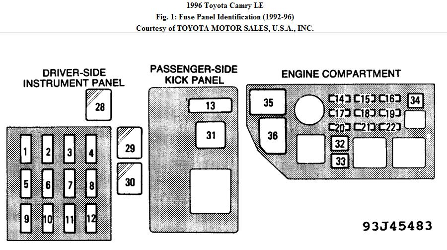 1995 Camaro Fuse Box Diagram Wiring Diagram
