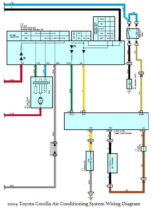 Outstanding 2002 Duramax Lb7 Ficm Wiring Diagram Masterlist Foreignluxury Co Wiring 101 Jonihateforg