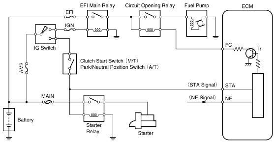96 Toyota Tacoma Fuel Pump Wiring Diagram - Carbonvotemuditblog \u2022