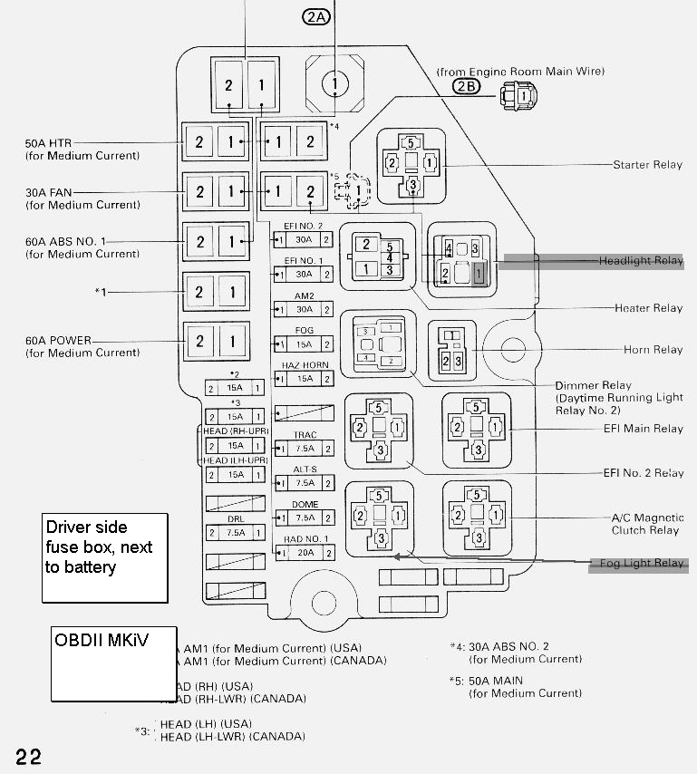 2001 Toyota Pick Up Fuse Box Diagram Wiring Schematic Diagram