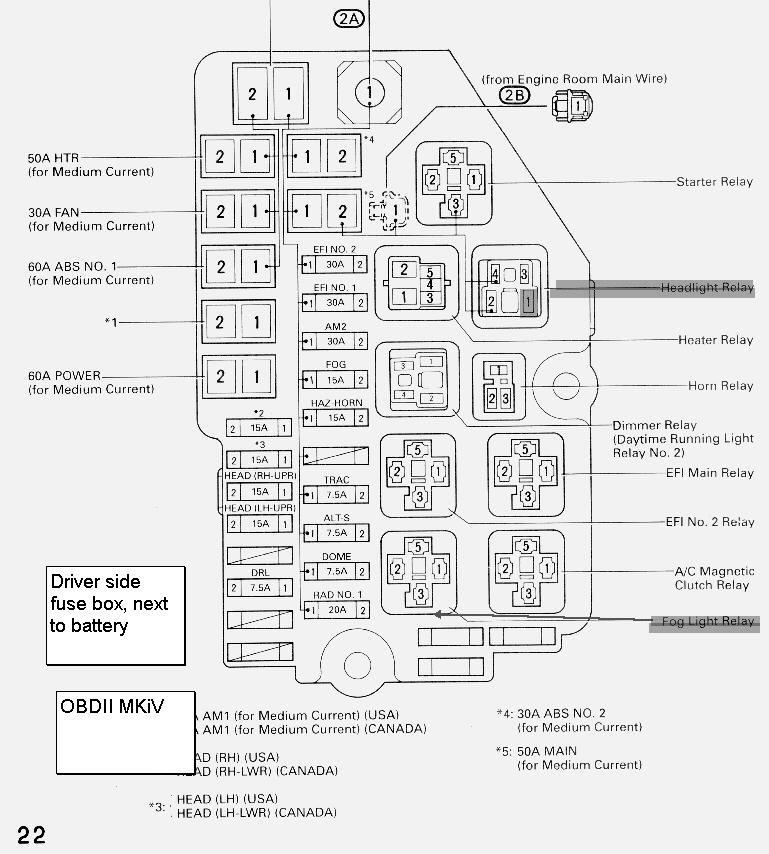 1993 Corvette Fuse Box - Wiring Data Diagram