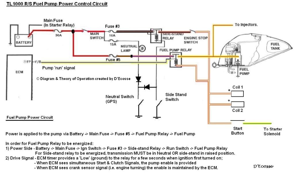 1998 Yamaha R1 Wiring Diagram Electrical Circuit Electrical Wiring