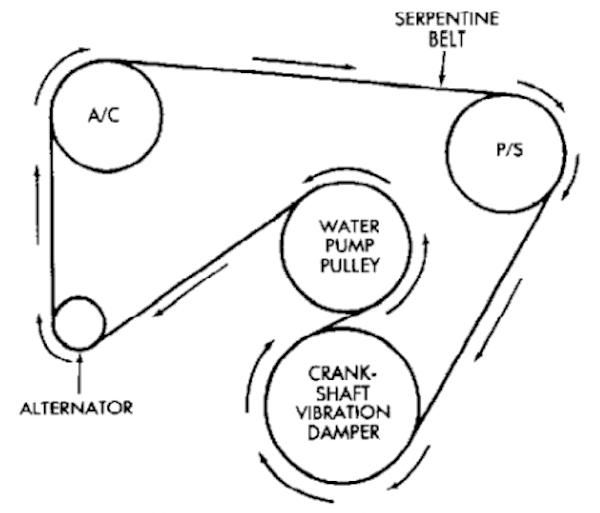 v6 engine movement diagram