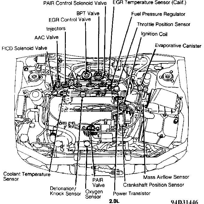 EZGO ROBIN ENGINE DIAGRAM - Auto Electrical Wiring Diagram