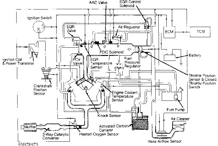 nissan vacuum diagrams