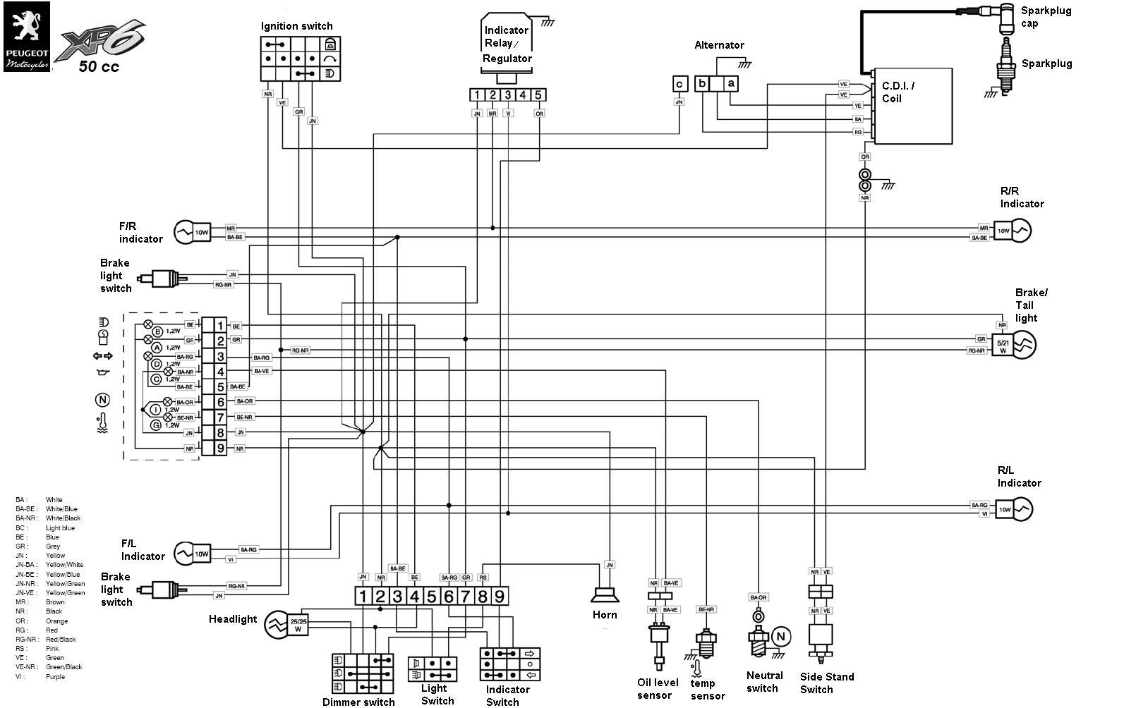 peugeot speedfight 2 wiring diagram