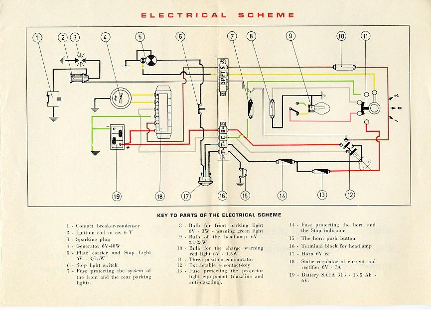Ducati Gt 750 Wiring Diagram Wiring Diagram