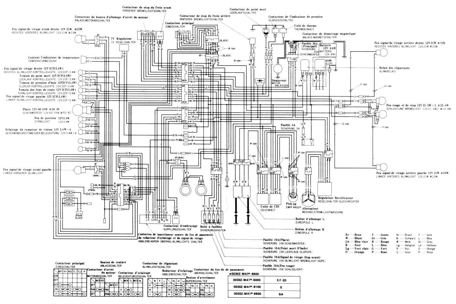 honda gl 500 wire diagram