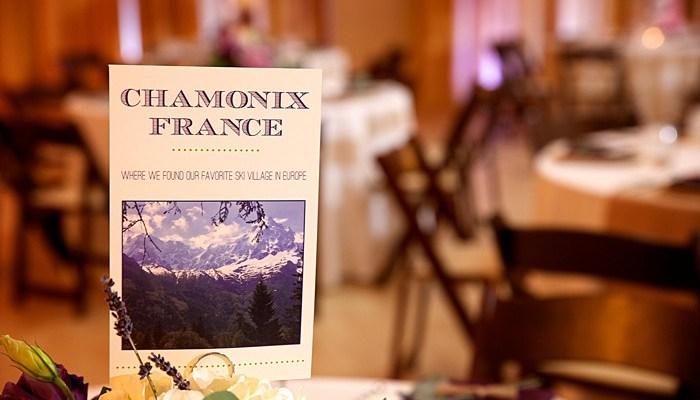 Travel Themed Colorado Destination Wedding in Silverthorne