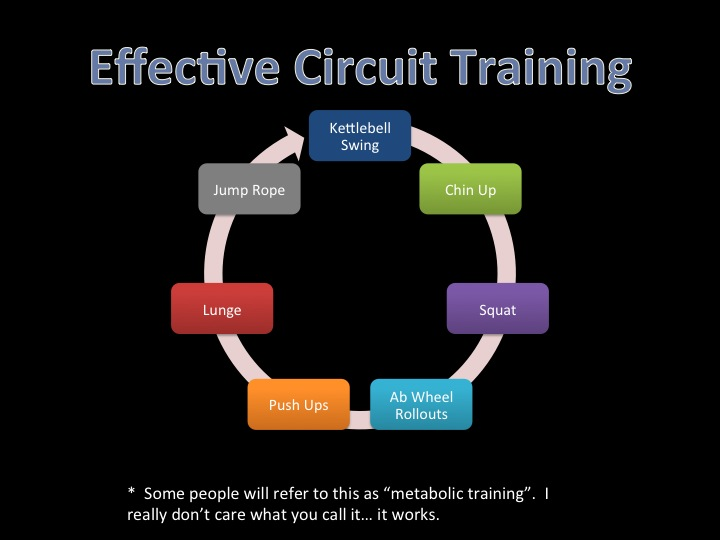 How to Choose Exercises for a Time Efficient Total Body Circuit