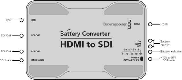 BlackMagic HDMI-SDI Diagram