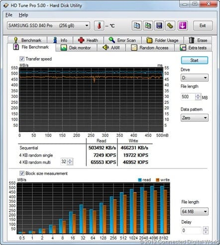 CDW Review of the Samsung SSD 840 Pro - 7