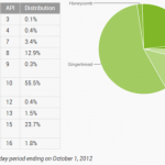 wpid-androidpieoctober2012-520x277.png