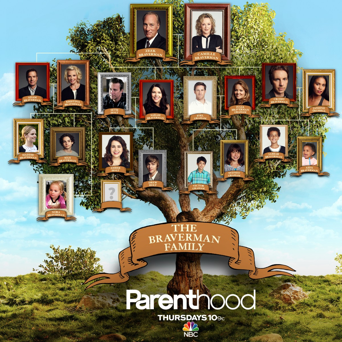 Farewell Parenthood [the tv show]