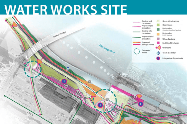 2014-07-08 Water Works Preliminary Overview