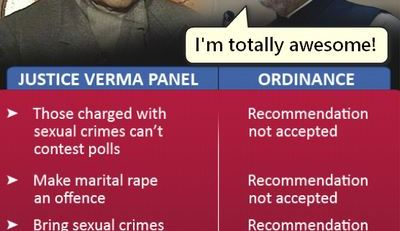 Committee-JS Verma-rape Polity answerkey CAPF