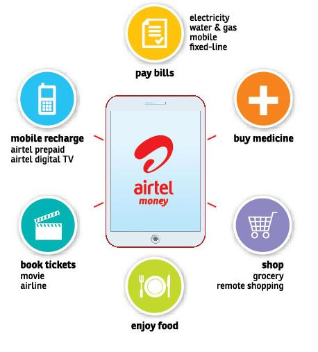 Airtel Money prepaid payment instrument